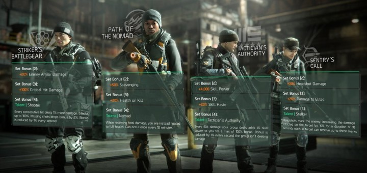The Division Armor
