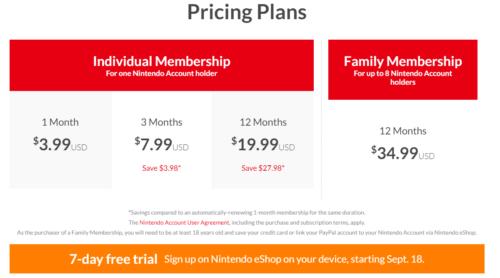 Nintendo Switch Online Service Prices