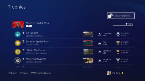 5 Things to Do After Beating Spider-Man PS4