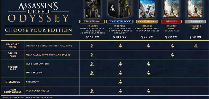 How to Access Assassin's Creed Odyssey DLC
