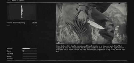 Antler Knife Compendium Entry in Red Dead Redemption 2
