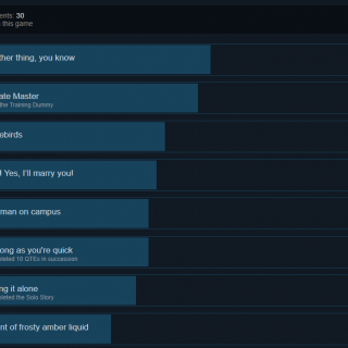 Featured image on The Dark Pictures Anthology: Man of Medan Trophies/Achievements List