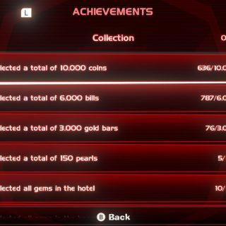 Featured image on Luigi's Mansion 3 Achievements list