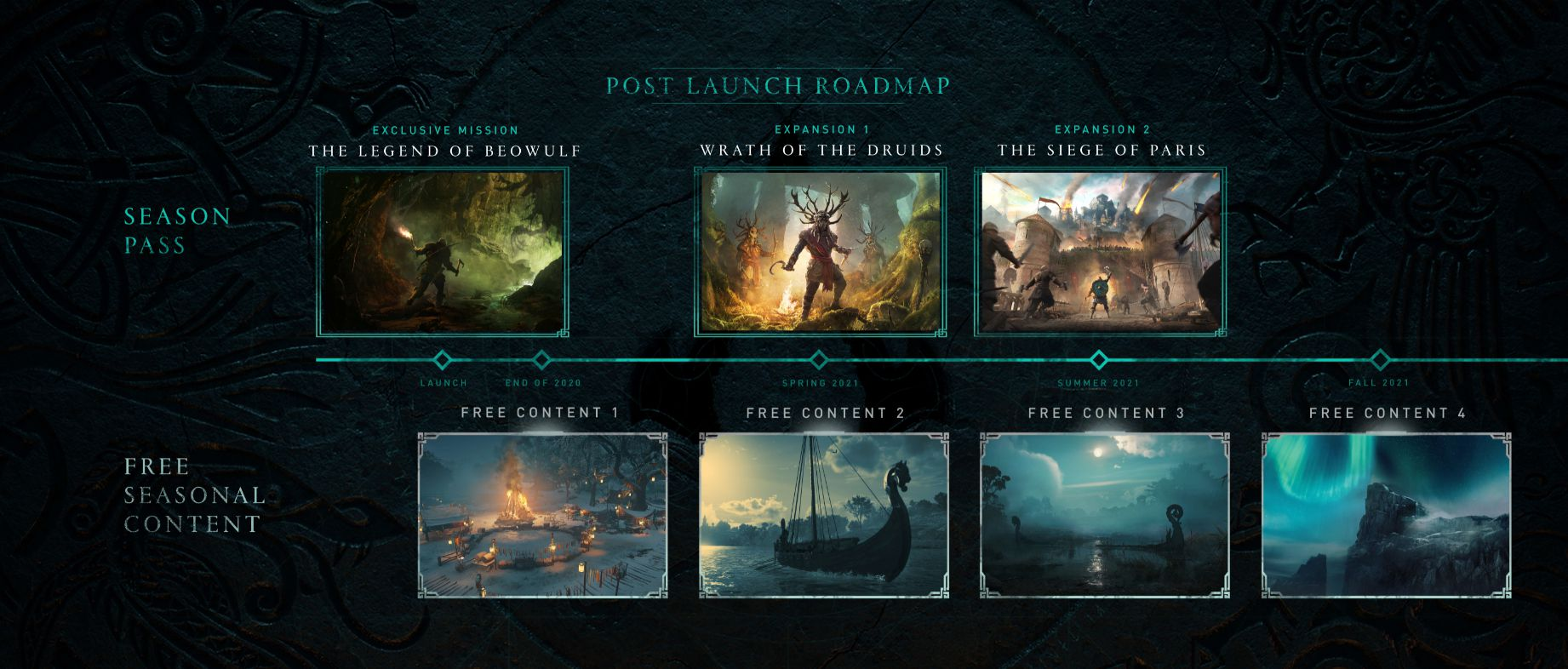 Image showing the Assassin's Creed: Valhalla Post-Launch content.