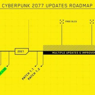 Featured image on Cyberpunk 2077 Next Gen Updates news
