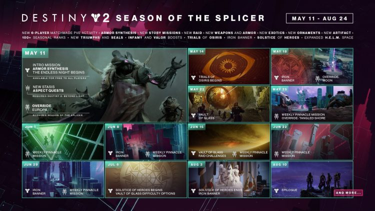 Image showing the Destiny 2 Season of the Splicer roadmap.