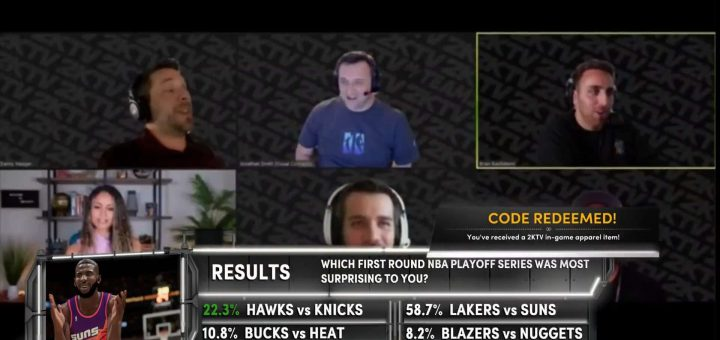Featured image on NBA 2K21 2KTV Episode 42 Question answers guide.