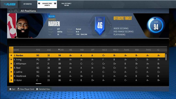 Image showing how to suggest free agents in NBA 2K22.